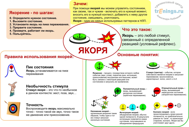 Работа в Москве – Вакансии Москвы